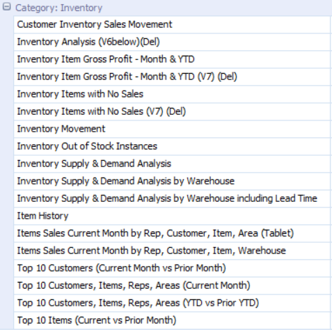 Viewing detailed inventory information is easy for Department Managers with the Inventory Dashboards range