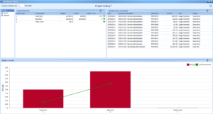 Download the ABM Project Costing Dashboard to see project information